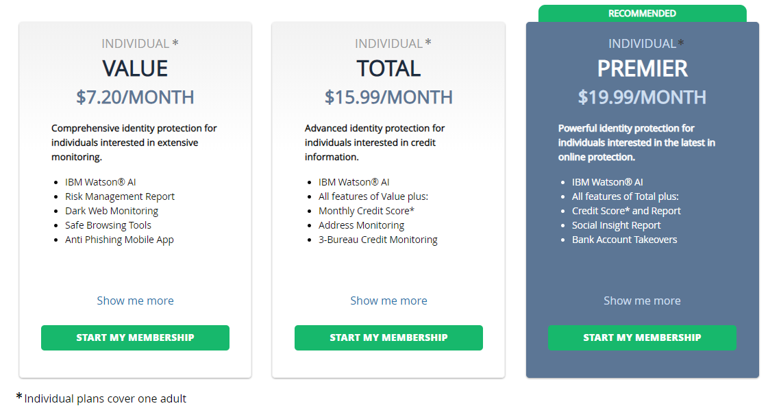 Identity Guard pricing plans for individual