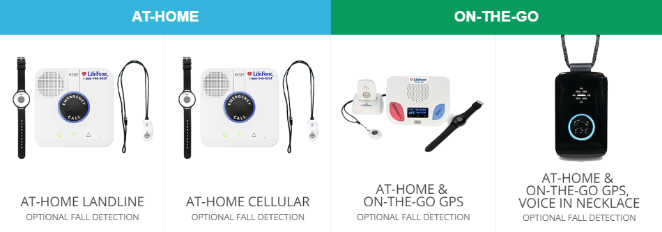 LifeFone Medical Alert Systems product line